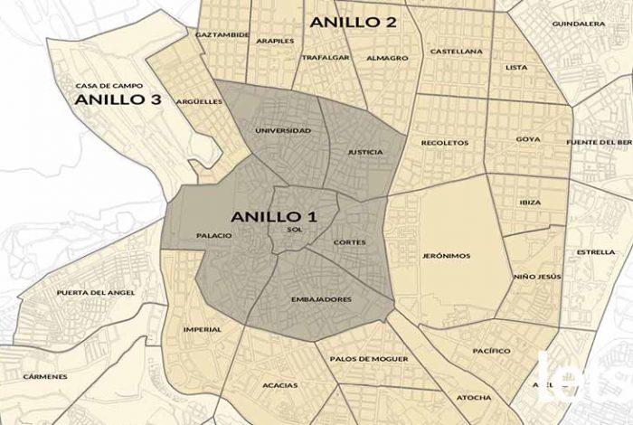 Anillos Madrid